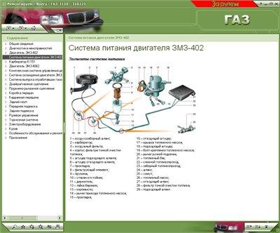Иллюстрации, чертежи, схемы, таблицы.  Словарь специальных. терминов.  Интерактивные схемы электрооборудования.
