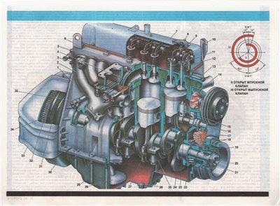 Цветной иллюстрированный альбом ГАЗ 2410 - Волга, в котором изображено устройство и этапы эксплуатации, схемы...