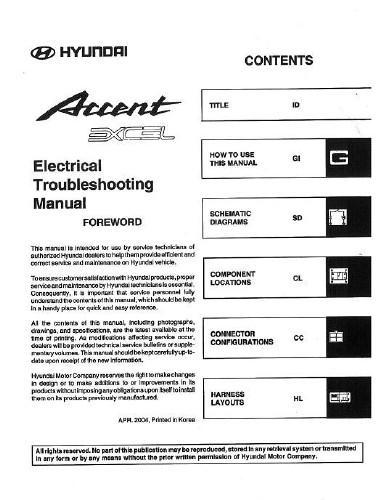 i20 repair manuals