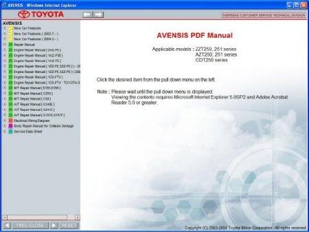 Toyota Avensis 2003-2004 SIL. ��������-��������� �����������.