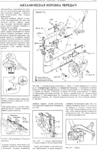 Nissan Serena C23 Руководство На Русском Скачать
