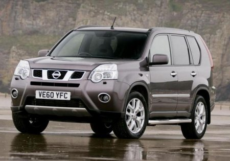 http//www.avtomanual.com/uploads/posts/2013-03/thumbs/1362473277_nissan-x-trail-2012.jpg