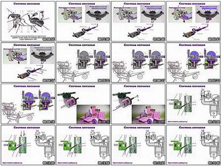 http//www.avtomanual.com/uploads/posts/2013-03/thumbs/1362985846_ustroystvo-sistemy-pitaniya-avtomobilya.jpg