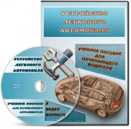 http//www.avtomanual.com/uploads/posts/2013-03/thumbs/1362986584_ustroystvo-legkovogo-avtomobilya.jpg