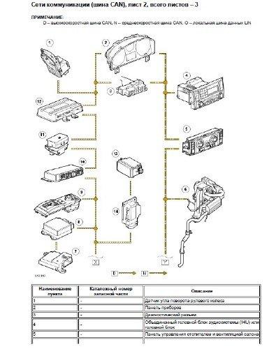 скачать руководства по ремонту land rover discovery 2